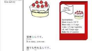 Unit 39 Easy Understanding Japanese : N-desu