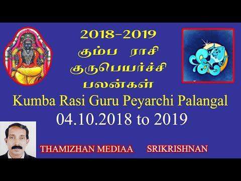 Xxx Mp4 Kumbam Rasi Gurupeyarchi Palangal 2018 2019 கும்பம் ராசி குருபெயர்ச்சி பலன்கள் 2018 2019 3gp Sex