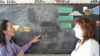 رياضيات Mathematics