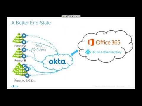 Okta Office 365 Provisioning Deep Dive Webinar