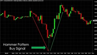 Profitable Trading with Candlestick Patterns For Beginners To Advance Traders Part II Hammers