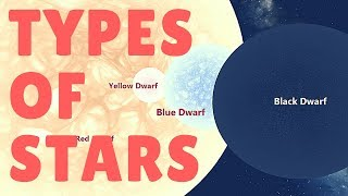 Types Of Stars - What Kind Of Star Is The Sun? - Beauty Above Us