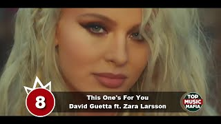 Top 10 Songs Of The Week - June 25, 2016 (Your Choice Top 10)