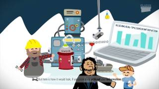 WHAT IS INFORMATION MANAGEMENT? ANIMATION FOR PLATON