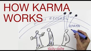 HOW KARMA WORKS explained by Hans Wilhelm