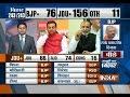 Bihar Election Results: BJP Leader Sambit Patra Reacts to Party's Defeat in Bihar Polls