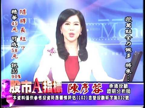 20170307 0830 陳彥蓉 股市A指標