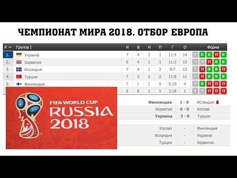 Чемпионат европа мира расписание на отбор 2018