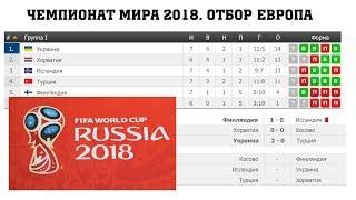 Отбор на чемпионат мира 2018 группа украины