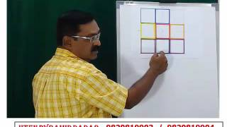 Where should the Toilets be located as per Vastu