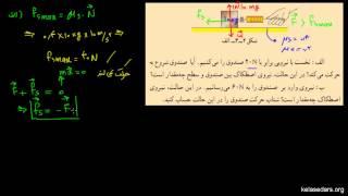 مکانیک نیوتونی ۱۲ - مثال از نیروی اصطکاک