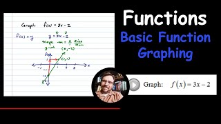 Graph a Linear Function f(x) = 3x - 2