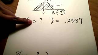 Stats: Finding Z-value Given the Probability