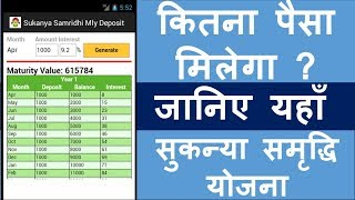 Sukanya Samriddhi Scheme CALCULATOR: How to calculate? Whats the benefit of Sukanya Yojna.