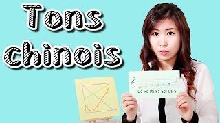 Les tons chinois_Série de Pinyin_02