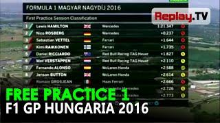 Hasil latihan sesi kedua FP1 Rio Haryanto F1 GP Hungaria 2016