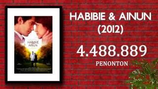 8 FILM INDONESIA TERLARIS SEPANJANG MASA