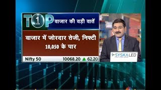 Nifty Crosses 10,050 | Aakhri Sauda | 12th September | CNBC Awaaz