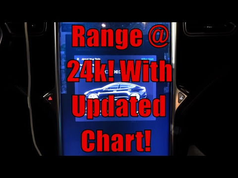 Tesla Model S 90D: Rated Range Degradation 24000 Miles 45 Weeks Ownership W/Chart
