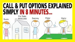 Call Options & Put Options Explained Simply In 8 Minutes (How To Trade Options For Beginners)