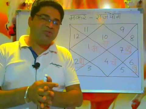 मकर लगन एवं राजयोग | Indian Vedic Astrology | Horoscope Reading