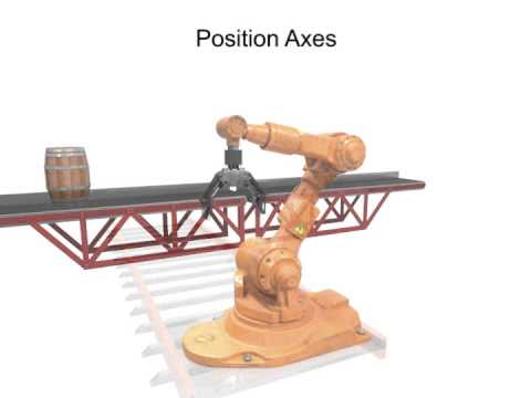 Robots: Axis and Orientation of Movement - Pitch, Roll, Yaw