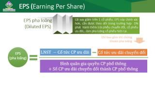 Bai 2 - Ý nghĩa EPS và PE trong đầu tư chứng khoán