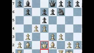 Chess Lesson: The most common mistake - Grandmaster Smirnov