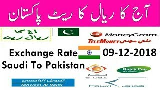 Today saudi Riyal  Rate For Pakistan and India Daily Riyal Rate