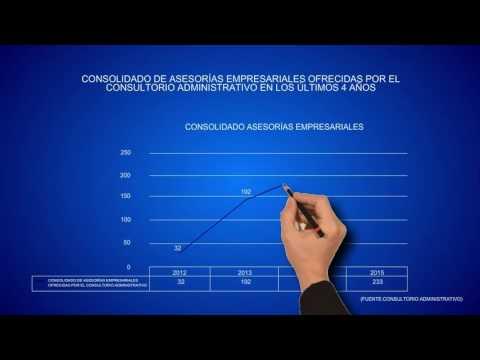 Consultorio Administrativo y Productividad Académica Docentes