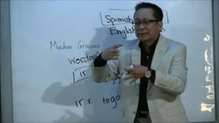 Học Tiếng Tây Ban Nha (Spanish) Theo Chủ Đề - Du Lịch - GS Trần Chấn Trí