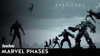 MARVEL PHASE TWO | EXPLAINED IN HINDI | Marvel Timeline Explained