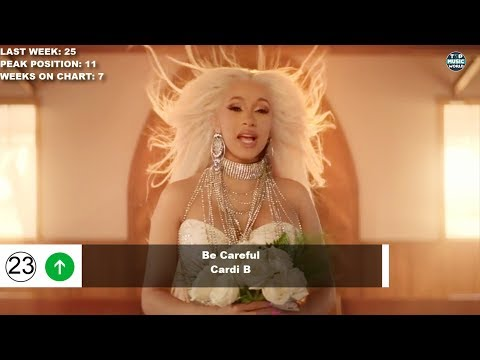 Download Top 50 Songs Of The Week - May 26, 2018 (Billboard Hot 100) HD Mp4 3GP Video and MP3