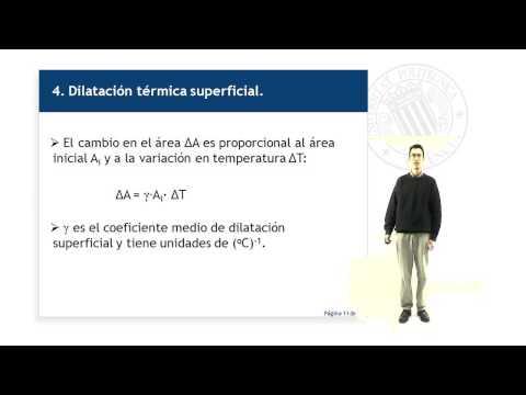 Dilatación térmica de sólidos y líquidos.© UPV