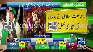 Jamaat e Islami shocking votes in NA 120 by election