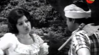 Themmadi Velappan Full Malayalam Movie : 1976 | Romantic Drama | Prem Nazir, Madhu | Upload 2016
