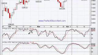 Trading with the Stochastic Oscillator Part 1 of 2