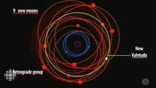 Scientists Find 12 Previously Undiscovered Moons Orbiting Jupiter!