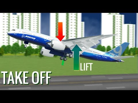Xxx Mp4 How Do Airplanes Fly 3gp Sex