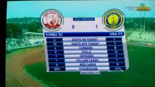 MAPINDUZI CUP; SIMBA SC vs URA FC  0-1 ALL GOALS &HIGHLIGHTS /ENGLISH COMMENTARY (JAN 8 2017)