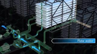 World's Largest Solar Powered Seawater Desalination Plant