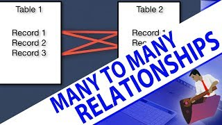 Many To Many Relationships In FileMaker | FileMaker Videos | FileMaker Training