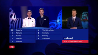 Eurovision 2017: Political Voting BEST BITS!
