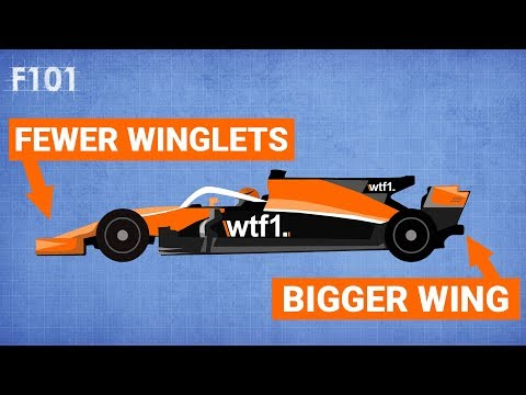 What You Need To Know For The F1 2019 2021 Seasons