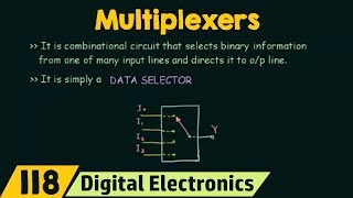 Introduction to Multiplexers | MUX Basic