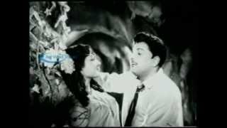 Urukkum Thariyathu Song