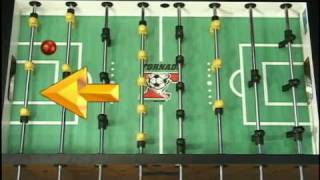 Chapter 1 Beginners Rules part 2 presented by Fireball Table Soccer