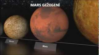 Let's Talk About SIZE (Hadi Büyüklük Hakkında Konuşalım) by NASA