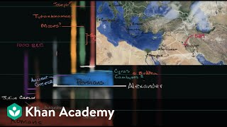 Ancient Greeks and Persians | World History | Khan Academy