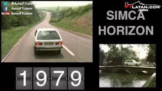 Autos del año en Europa desde 1964 hasta 2012
